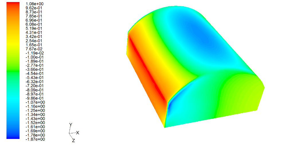 3-D CFD Investigations on Buildings including Group Effects